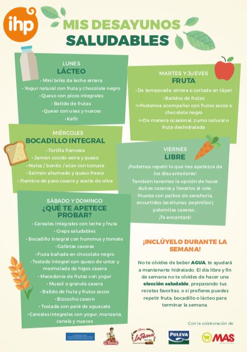 Desayunos saludables para fomentar mejores hábitos alimenticios