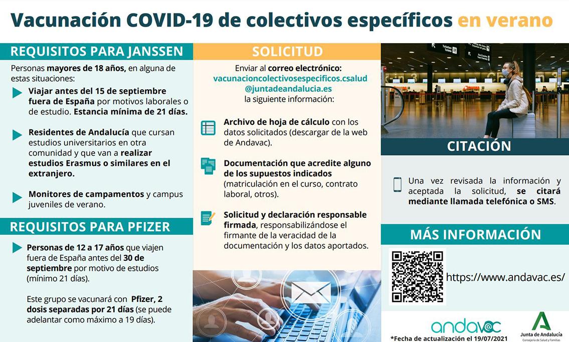 Nuevo procedimiento de vacunación contra la Covid-19 para adolescentes que estudian en el extranjero