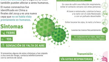 Comunicado oficial sobre la epidemia de coronavirus