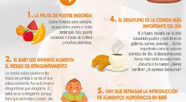 Cinco mitos sobre alimentación que debes conocer